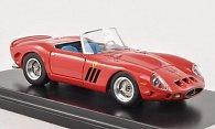 Ferrari 250 GTO Spyder
