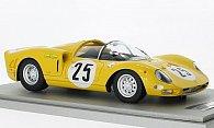 Ferrari 365 P2