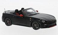 Fiat Abarth 124 Spider