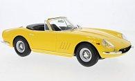 Ferrari 275 GTB/4 NART Spyder