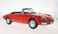 Alfa Romeo 1600 Duetto Spider
