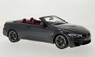 BMW M4 (F83) Cabriolet